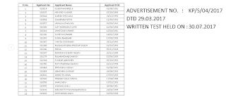 BEML Limited Management Trainees (HR) Result 2017