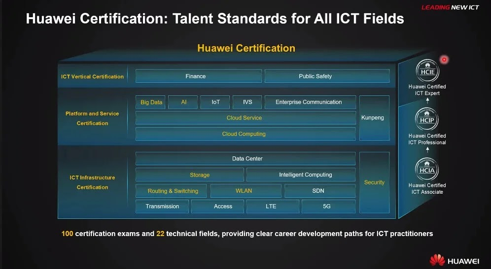 PCCI and Huawei Collaborate to Provide Technology Education to Students and MSMEs