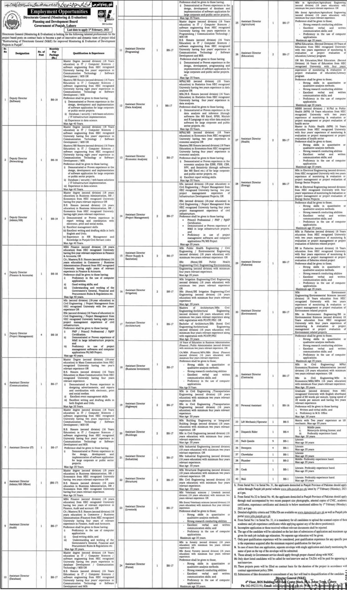 Latest Planning & Development Board Punjab Jobs 2021