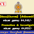 Translator (Sinhala/Tamil), Language Promotion & Investigating Officer - அரசகரும மொழிகள் திணைக்களம்.