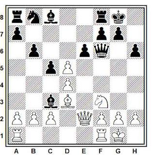 Posición de la partida de ajedrez Rossolimo - Castaldi (Hilversum, 1947)