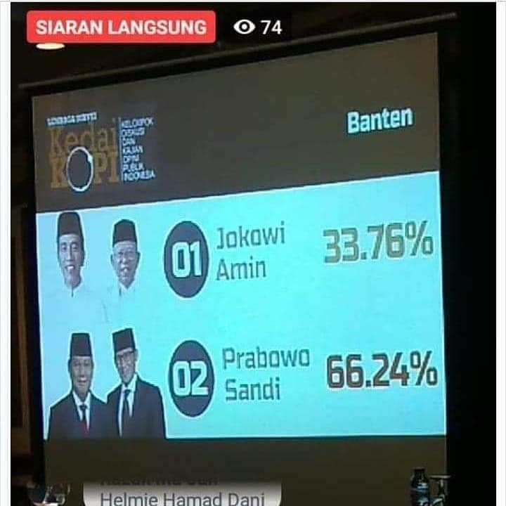 Hasil Resmi Penghitungan Suara Pemilu 2019 oleh KPU Banten