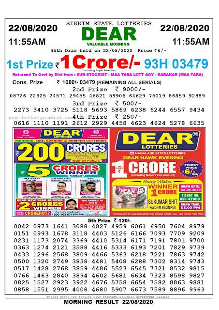 Lottery Sambad Result 22.08.2020 Dear Valuable Morning 11:55 am