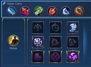 Granger hero items