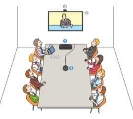 videoconferenza vendita installazione Roma