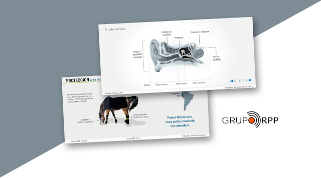 Infografía digital para Grupo RPP