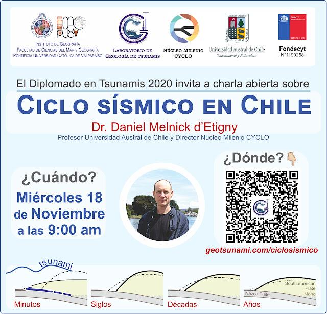 Ciclo sísmico en Chile una charla abierta - Diplomado en Tsunamis 2020