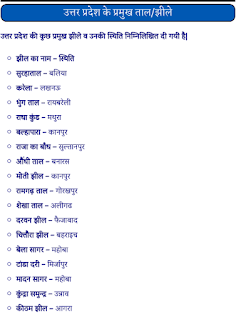 Uttar-Pradesh-Ke-Pramukh-Taal-Jheel-PDF-Book-In-Hindi