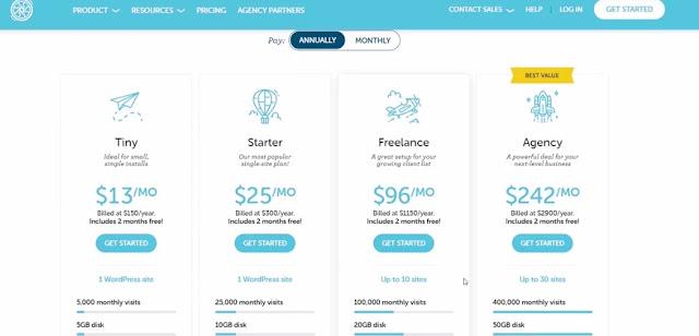 annual pricing of flywheel web hosting