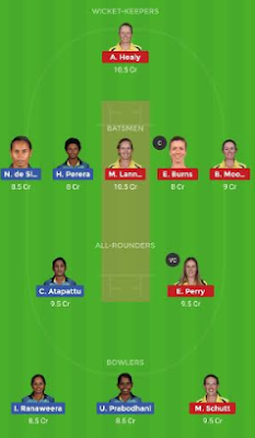 AU-W vs SL-W dream11 team | SL-W vs AU-W