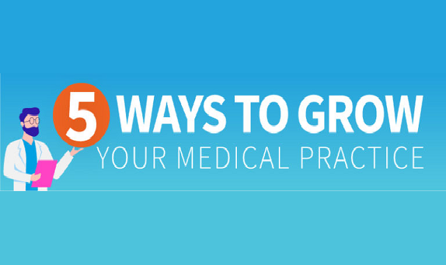 A guide to enhancing your medical practice