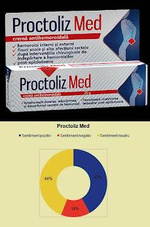 Proctoliz Med pareri crema hemoroizi