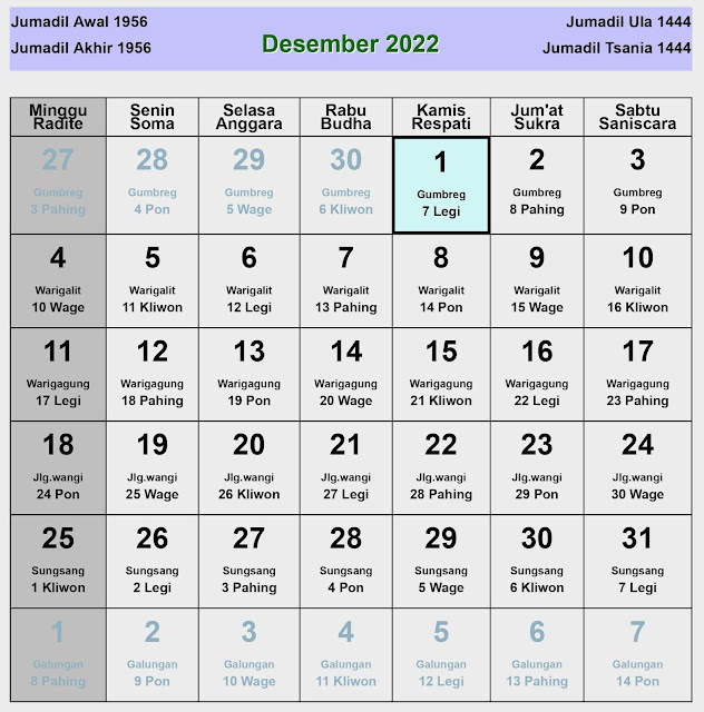 Kalender Tanggalan Jawa Desember 2022 Lengkap Hari Baik & Buruk