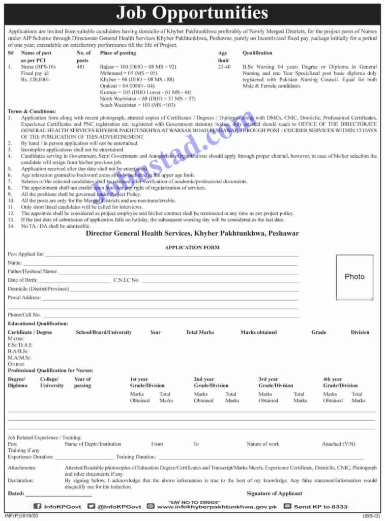 Jobs in Health Department KPK for The Posts of Nursing 2020