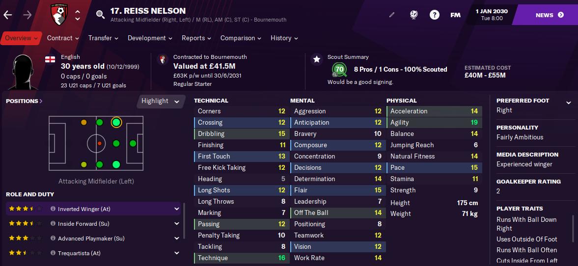 FM21 Reiss Nelson 2030
