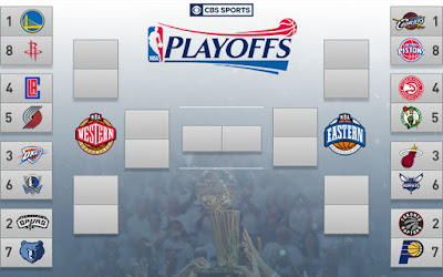 NBA Playoffs Bracket