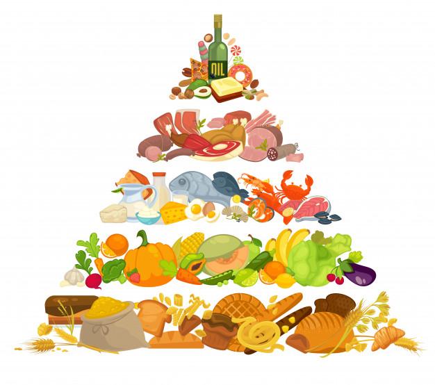 Pirámide Alimenticia, Nutrientes, Vitaminas