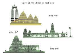 मंदिर निर्माण शैलियां -नागर शैली द्रविड़ शैली बेसर शैली