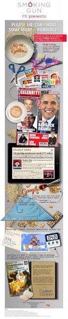 porridge-infographic
