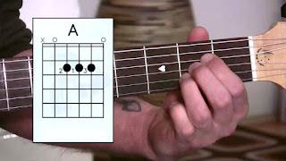 Gambar Chord Gitar A / Kunci Gitar A