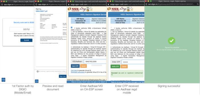 Aadhaar eSign Flow