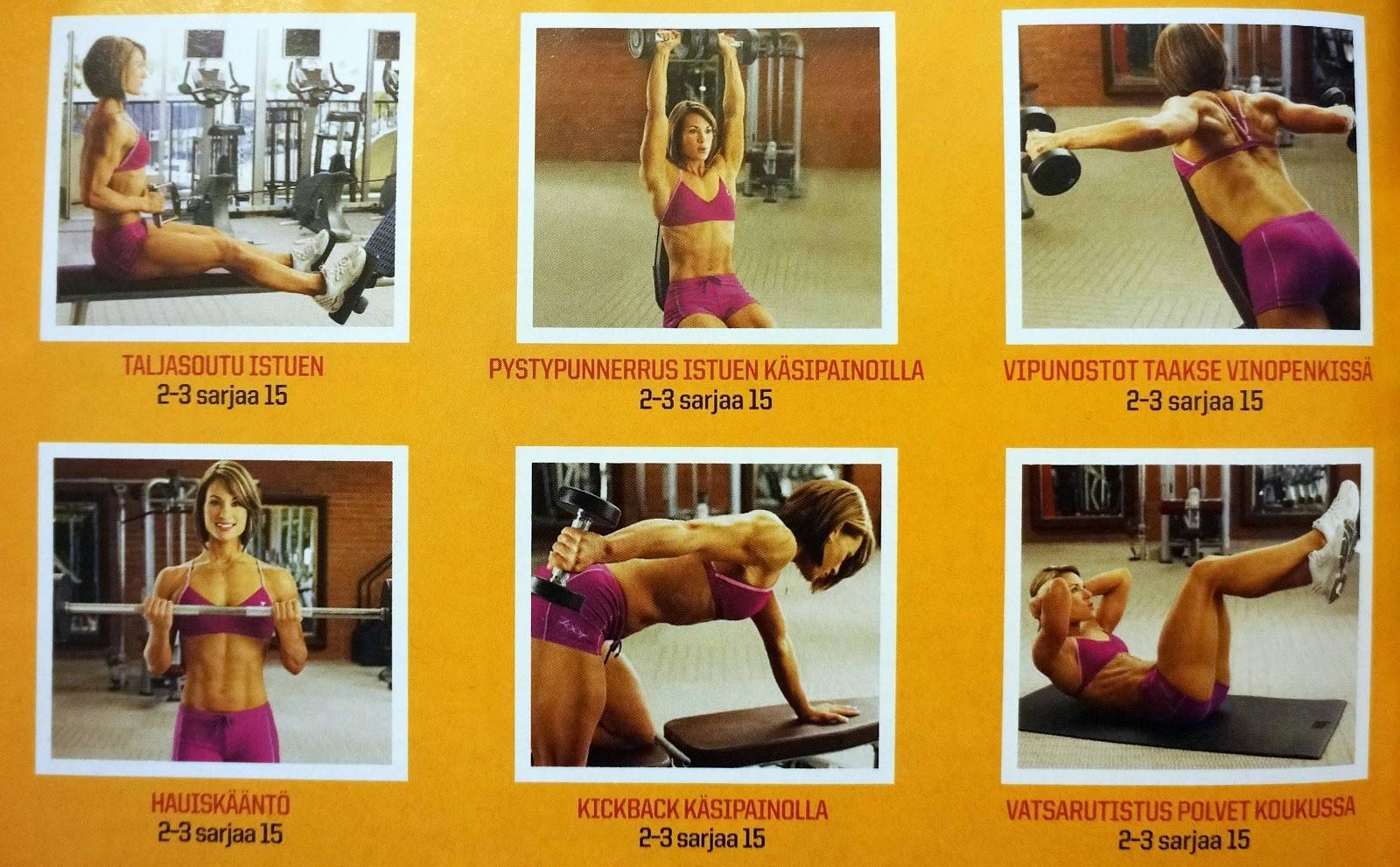 Fitness Ruokavalio Naiselle