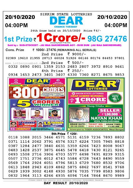 Lottery Sambad 20-10-2020, Lottery Sambad 4 pm results, Sikkim Lottery Results, Lottery Sambad Today Results Live, Day results
