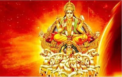 108 names of lord surya