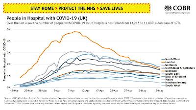 090520 people in hospital uk