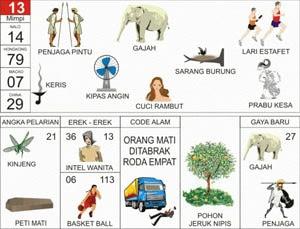 Erek Erek 13 Kode Alam Pohon Jeruk Nipis