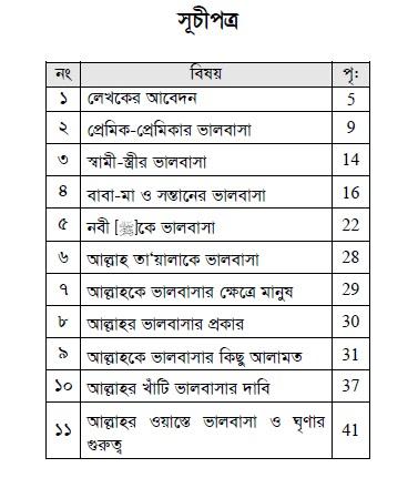 Allahor Prioy Banda Hoben Kivabe
