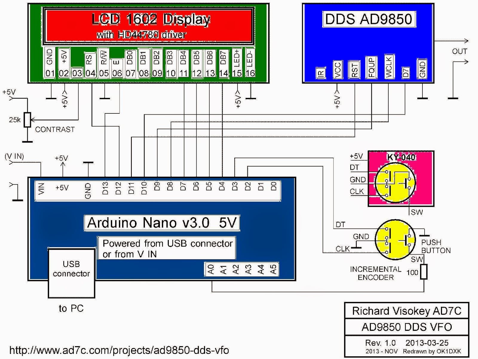 define schematics html with Signal Generator With Ad98509 And on Signal Generator With Ad98509 And additionally Lpb1 Circuit Analysis furthermore Tutorial Modulo Bluetooth   Arduino further New 83 Atc 200e Wireing Harness furthermore Mobile Crane Diagram.