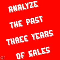Analyze the past three years of sales.