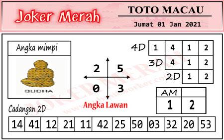 Prediksi Joker Merah Macau Jumat 01 Januari 2021