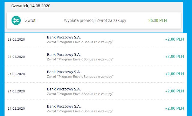 Moje zarabianie na bankach - podsumowanie kwietnia 2020 roku