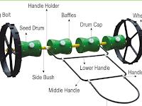 Mengenal Lebih Dalam Teknologi Drum Seeder, Petani Harus Tahu!