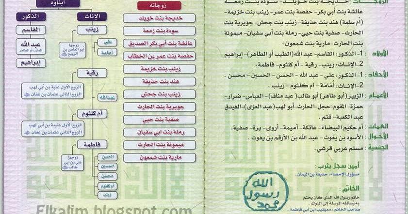 رسم شجرة عائلة الرسول محمد شجرة الرسول صلى الله عليه وسلم Makusia Images