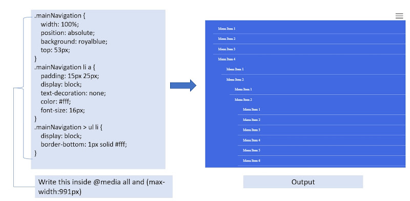 CSS code for mobile navigation