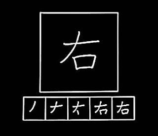 Kanji migi kanan