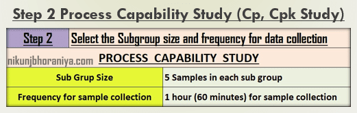Define subgroup size & frequency of data collection