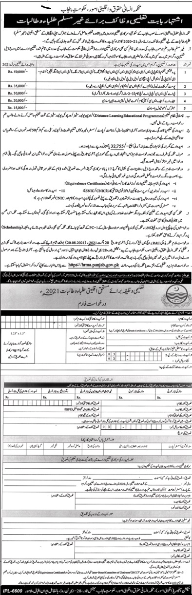 Government Minorities Affairs Punjab Scholarship 2021