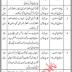 P O Box No 24 Karachi Jobs 2019 For Assistant Director