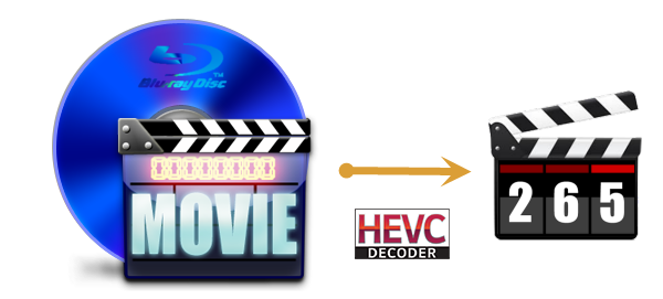 Rip a Blu-ray movie to HEVC/H.265 MP4