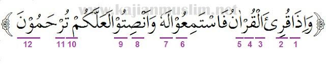 Hukum Tajwid Surat Al-a'raf Ayat 204