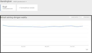 bandingkan-bugil-trend.bloglazir.blogspot.co.id