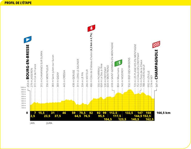 etapa 19 tour 2020