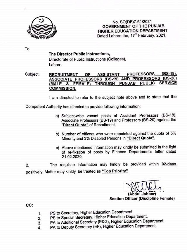 RECRUITMENT OF PROFESSORS THOUGH PPSC