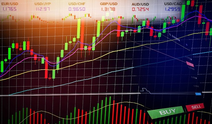 How Are Forex Indicators Really Helpful In Trading?