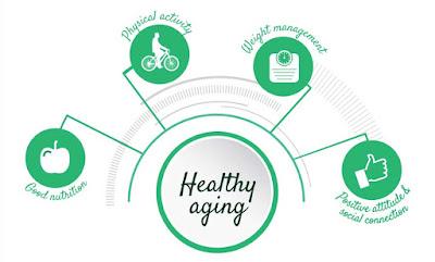 Healthy Aging