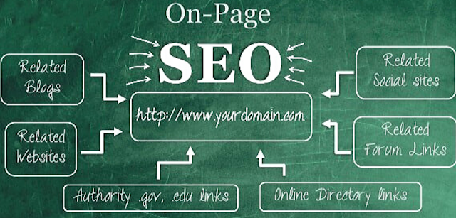 Types of seo | How to rank website by on page seo and off page seo